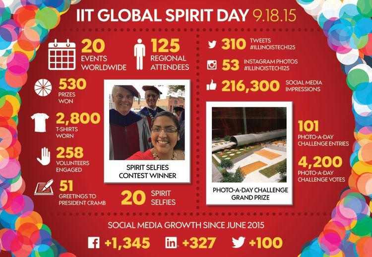 Spirit Day Infographic FBhighlight